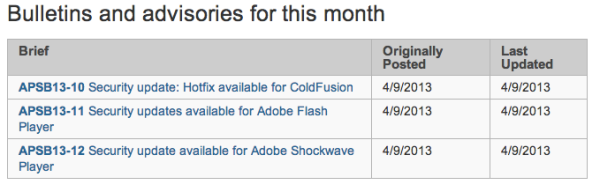 Adobe Patch Day: April 2013