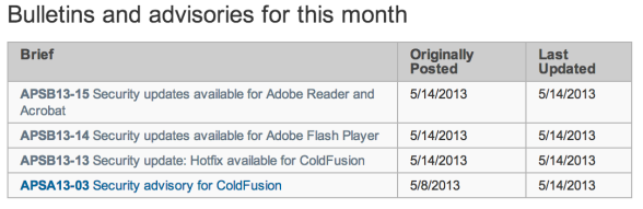 Adobe Patch Day May 2013