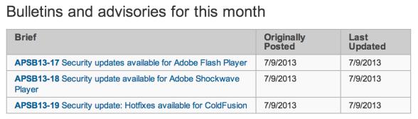 Adobe Patch Day: July 2013