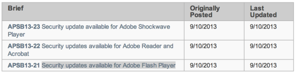Adobe Patch Day: Sept. 2013
