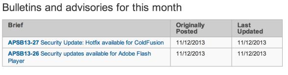 Adobe Patch Day: November 2013