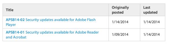Adobe Patch Day, Jan 2014