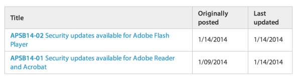 Adobe Patch Day, Jan 2014