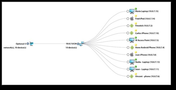 NetworkDiscovery